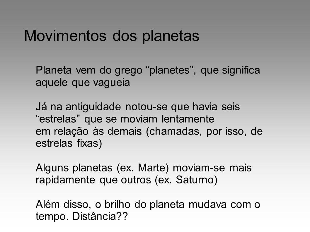 Movimentos dos planetas Planeta vem do grego planetes, que significa aquele que vagueia Já na antiguidade notou-se que havia seis estrelas que se movi