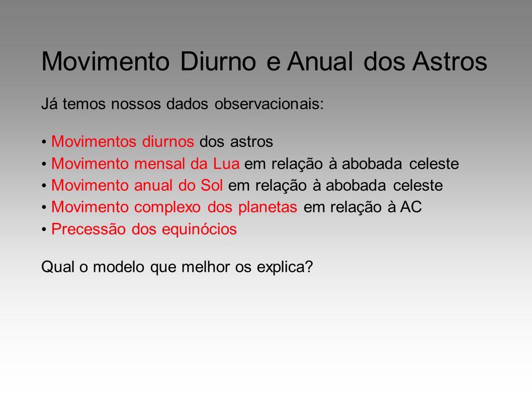 Movimento Diurno e Anual dos Astros Já temos nossos dados observacionais: Movimentos diurnos dos astros Movimento mensal da Lua em relação à abobada c