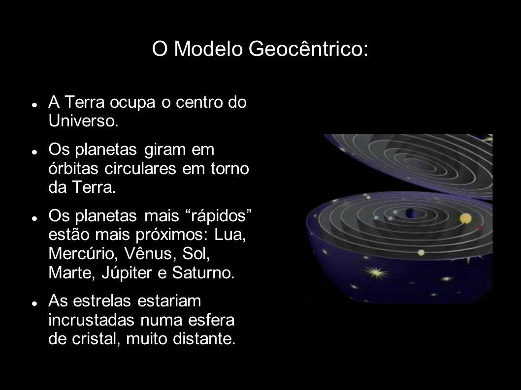 O Modelo Geocêntrico: A Terra ocupa o centro do Universo. Os planetas giram em órbitas circulares em torno da Terra. Os planetas mais rápidos estão ma