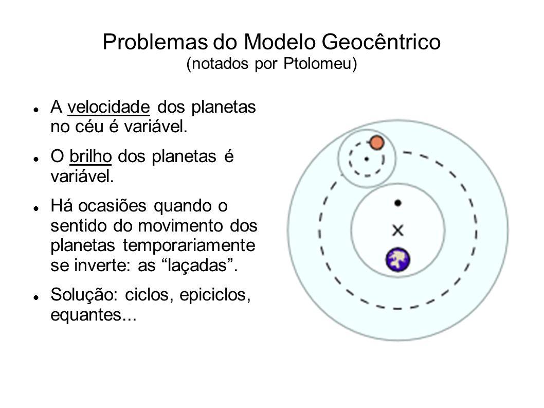 Problemas do Modelo Geocêntrico (notados por Ptolomeu) A velocidade dos planetas no céu é variável. O brilho dos planetas é variável. Há ocasiões quan