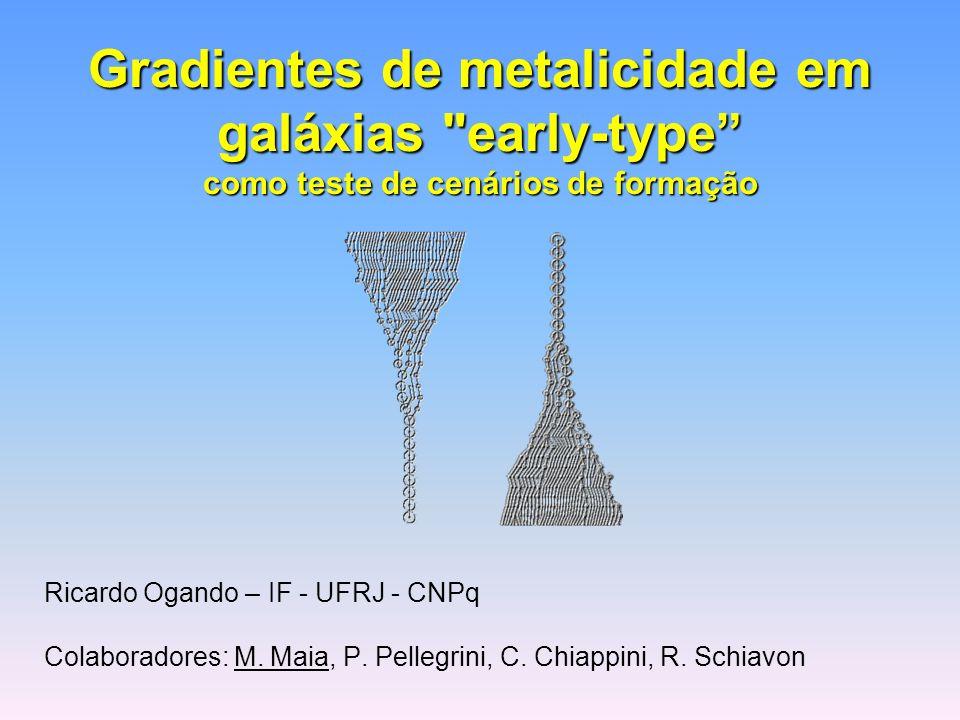 Colapso Monolítico Dissipativo HHe Z z Z z ELS62, Larson 1974 - Clássico Processo rápido em épocas remotas Explica aspectos evolutivos de estrelas e gás (química) –Idades, massa-metalicidade, vento terminal falta de gás Gradiente de metalicidade massa Observação de gradientes –Carollo, Danziger e Buson 1993, González 1993, Davies, Sadler e Peletier 1993, Mehlert et al.