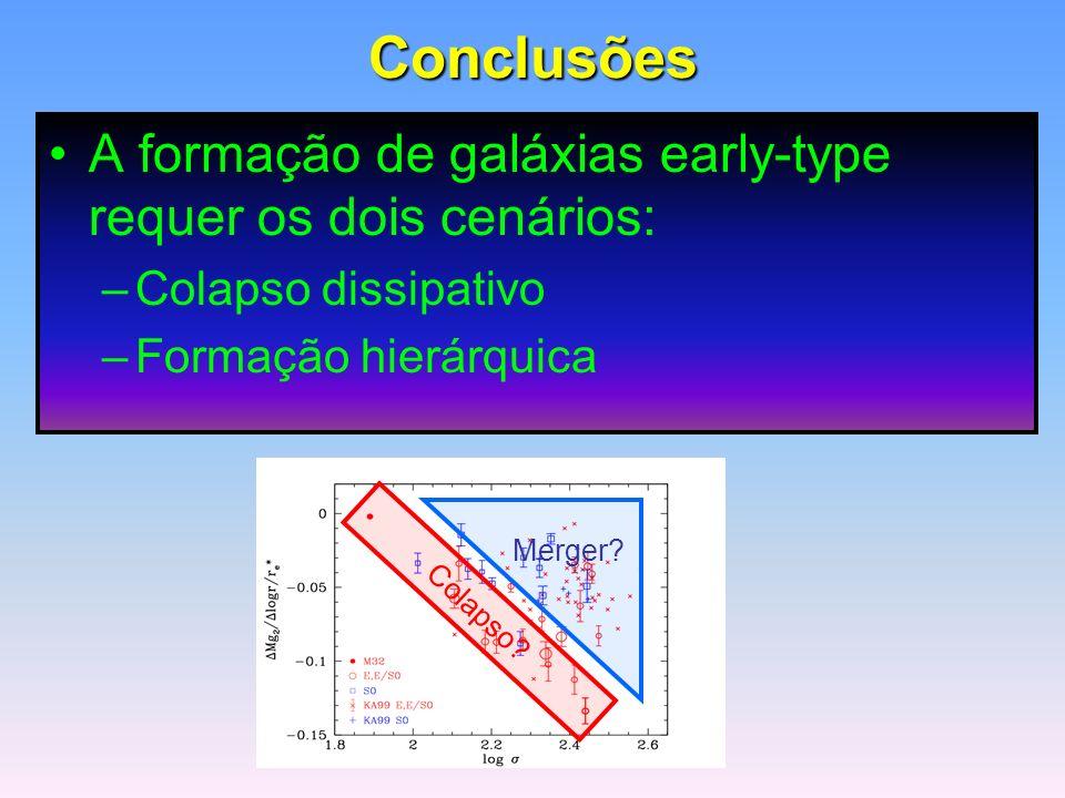 Conclusões A formação de galáxias early-type requer os dois cenários: –Colapso dissipativo –Formação hierárquica Colapso.