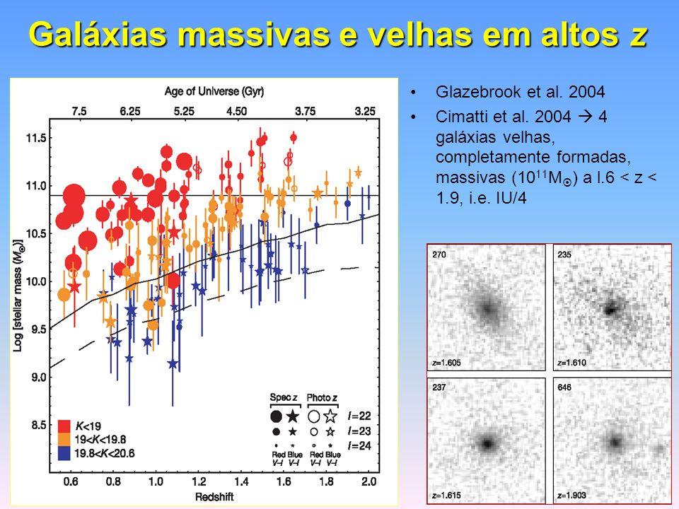 Galáxias massivas e velhas em altos z Glazebrook et al.