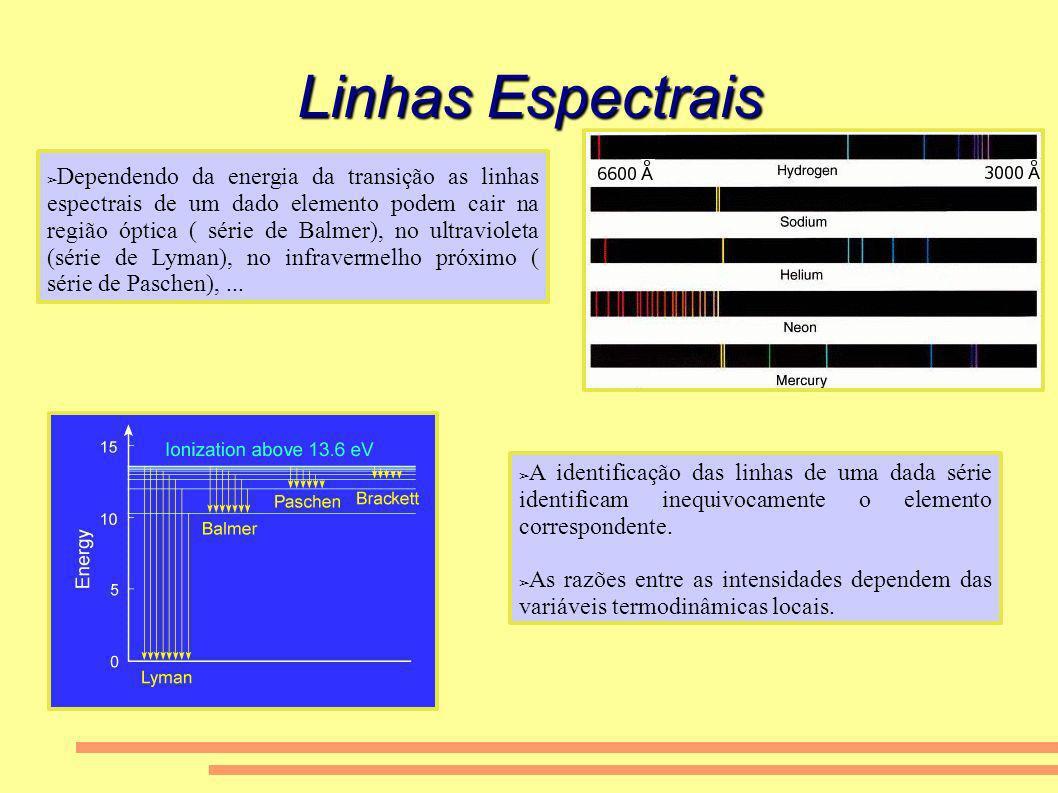 Linhas Espectrais Dependendo da energia da transição as linhas espectrais de um dado elemento podem cair na região óptica ( série de Balmer), no ultra