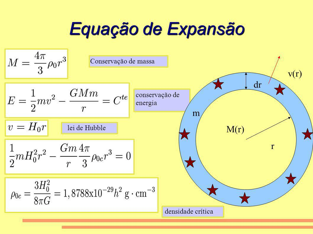 Equação de Expansão r dr M(r) v(r) Conservação de massa conservação de energia lei de Hubble densidade crítica m