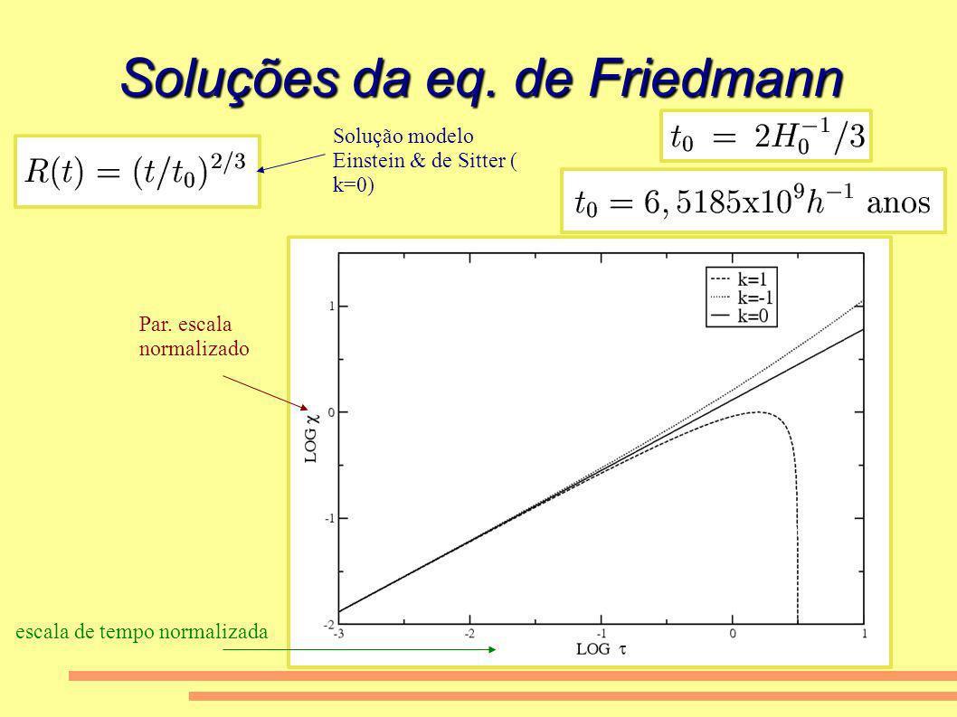 Soluções da eq. de Friedmann Solução modelo Einstein & de Sitter ( k=0) Par. escala normalizado escala de tempo normalizada