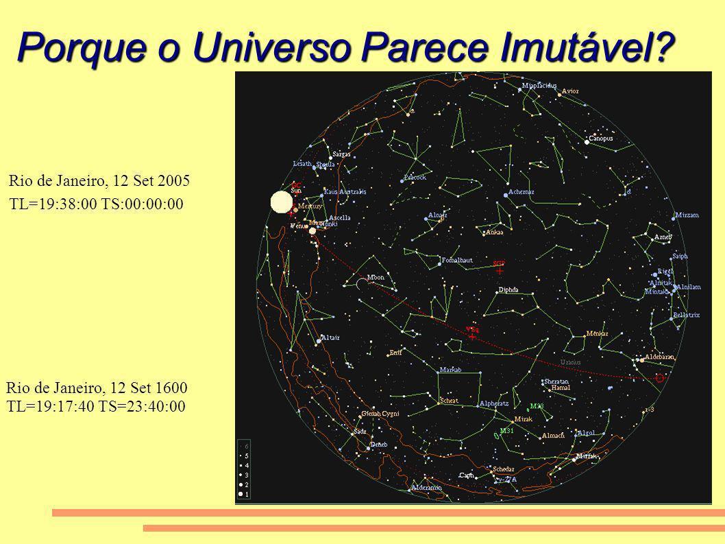 Porque o Universo Parece Imutável? Rio de Janeiro, 12 Set 2005 TL=19:38:00 TS:00:00:00 Rio de Janeiro, 12 Set 1600 TL=19:17:40 TS=23:40:00