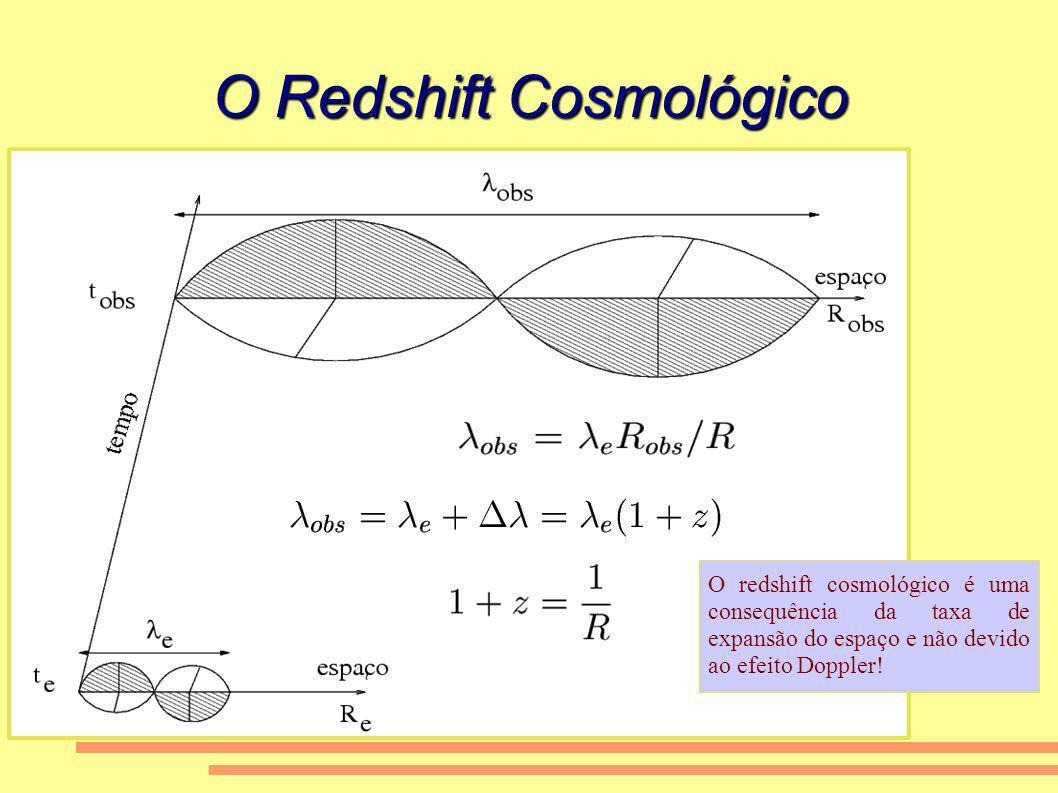 O Redshift Cosmológico O redshift cosmológico é uma consequência da taxa de expansão do espaço e não devido ao efeito Doppler!
