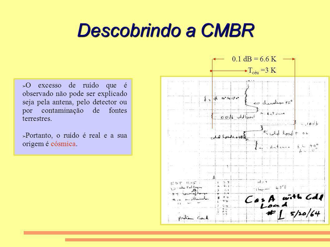 Descobrindo a CMBR 0.1 dB = 6.6 K T céu =3 K O excesso de ruído que é observado não pode ser explicado seja pela antena, pelo detector ou por contamin