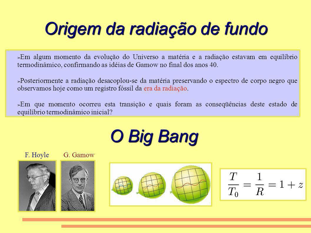 Origem da radiação de fundo Em algum momento da evolução do Universo a matéria e a radiação estavam em equilíbrio termodinâmico, confirmando as idéias