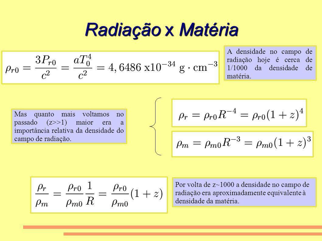 Radiação x Matéria A densidade no campo de radiação hoje é cerca de 1/1000 da densidade de matéria. Mas quanto mais voltamos no passado (z>>1) maior e
