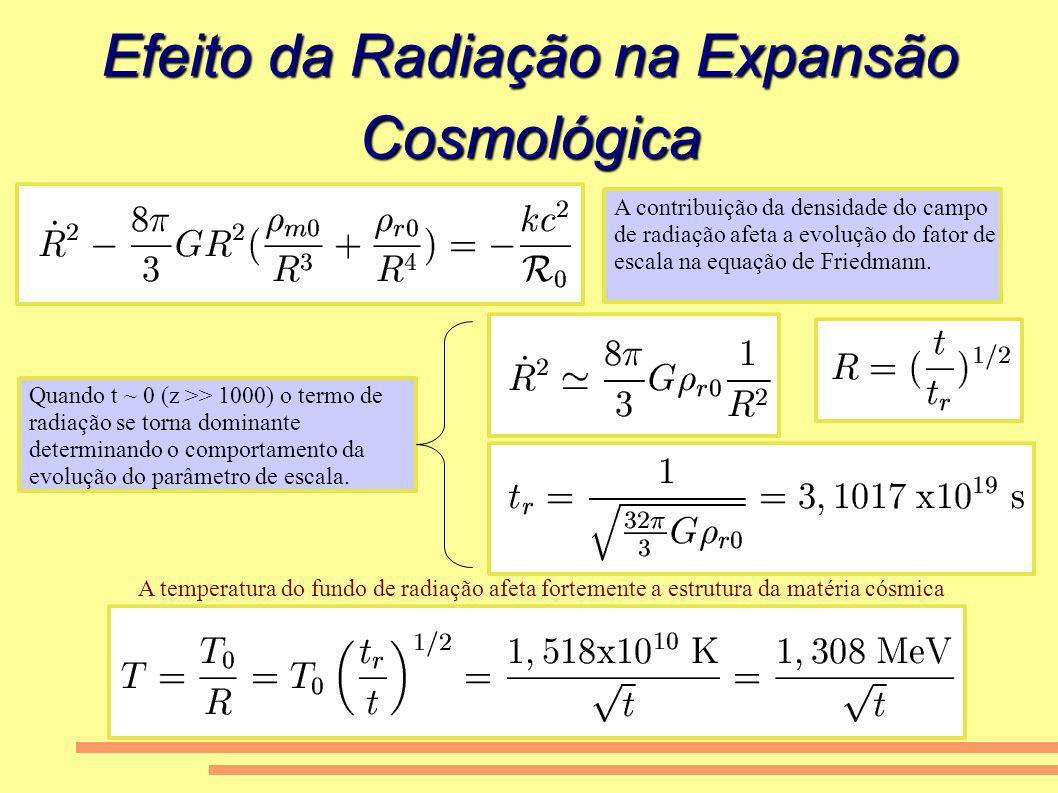 Efeito da Radiação na Expansão Cosmológica A contribuição da densidade do campo de radiação afeta a evolução do fator de escala na equação de Friedman