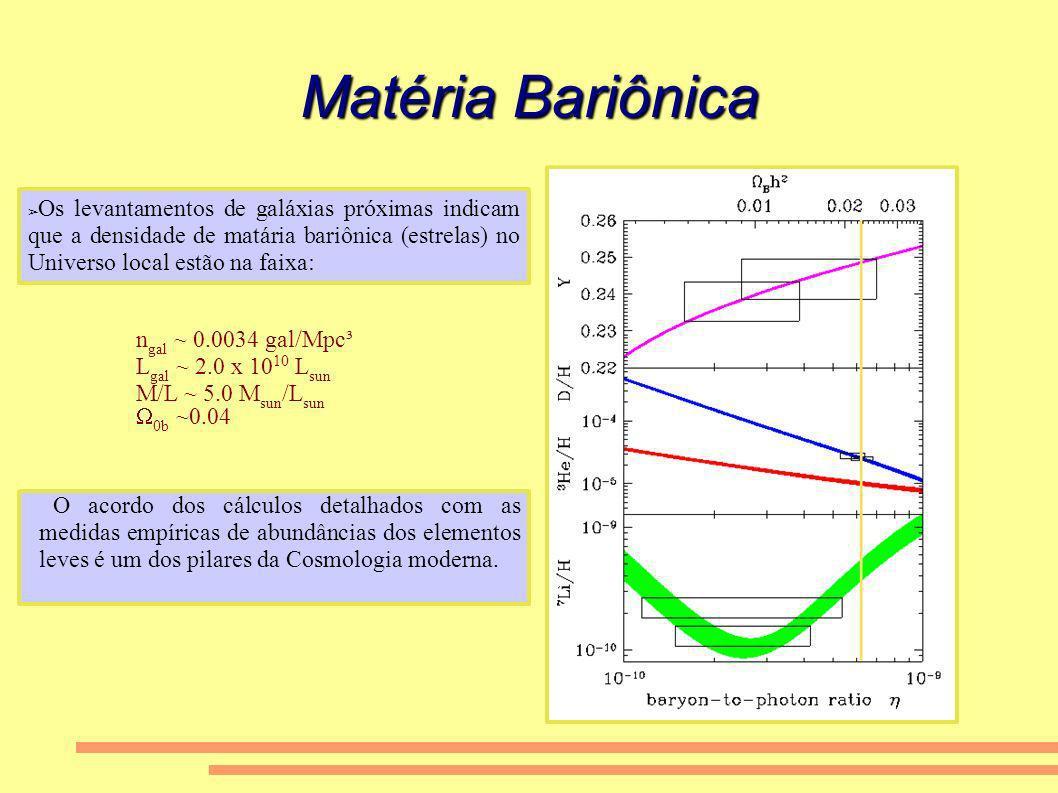 Matéria Bariônica n gal ~ 0.0034 gal/Mpc³ L gal ~ 2.0 x 10 10 L sun M/L ~ 5.0 M sun /L sun 0b ~0.04 Os levantamentos de galáxias próximas indicam que