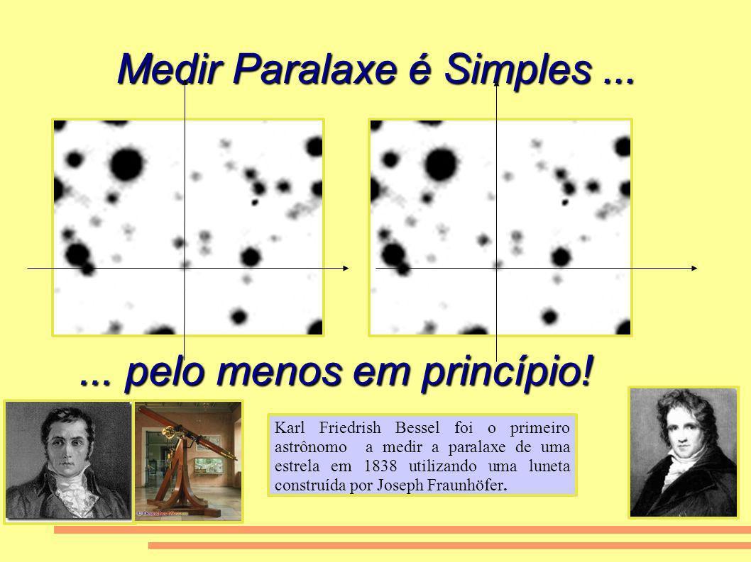 Medir Paralaxe é Simples... Karl Friedrish Bessel foi o primeiro astrônomo a medir a paralaxe de uma estrela em 1838 utilizando uma luneta construída