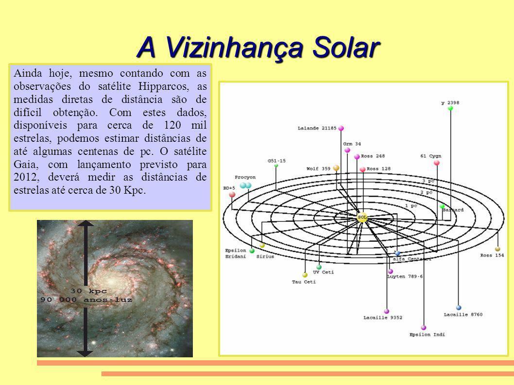 A Vizinhança Solar Ainda hoje, mesmo contando com as observações do satélite Hipparcos, as medidas diretas de distância são de difícil obtenção. Com e