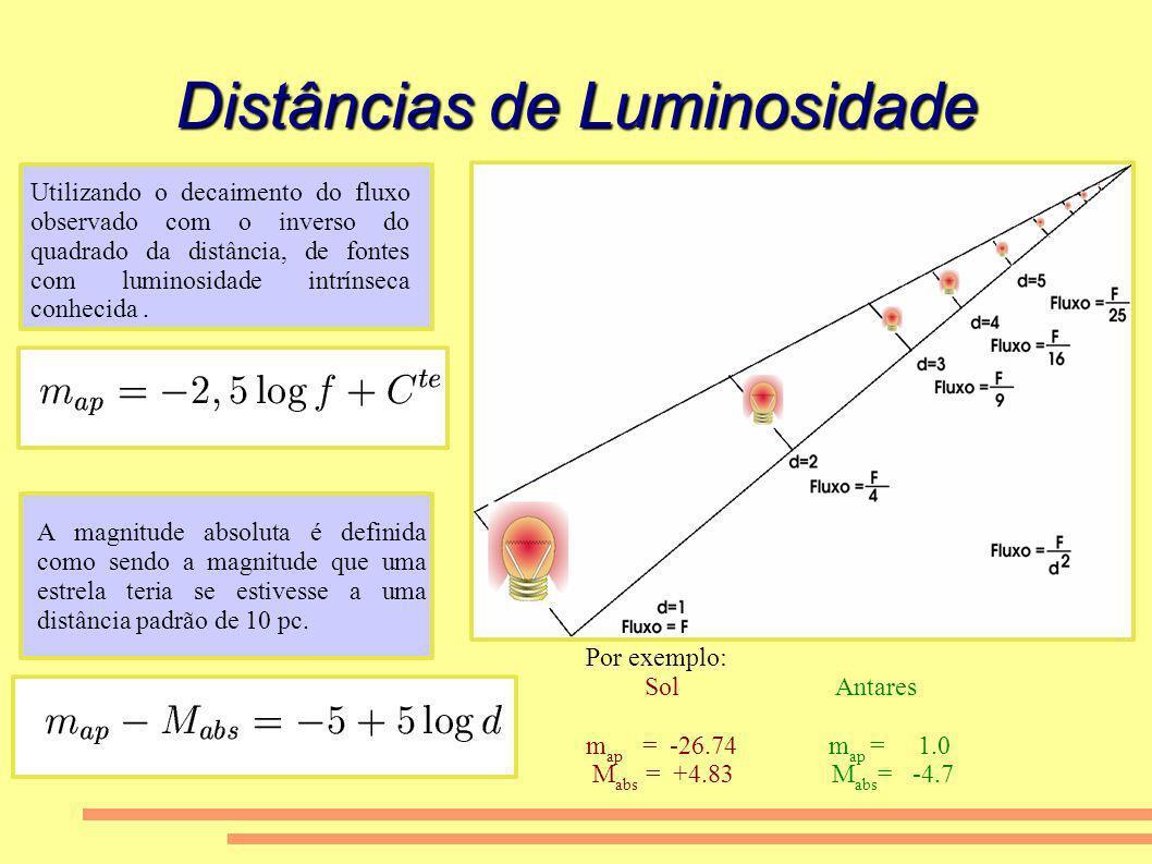 Distâncias de Luminosidade Utilizando o decaimento do fluxo observado com o inverso do quadrado da distância, de fontes com luminosidade intrínseca co