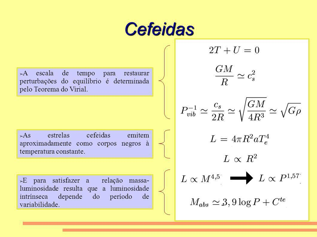 Cefeidas A escala de tempo para restaurar perturbações do equilíbrio é determinada pelo Teorema do Virial. As estrelas cefeidas emitem aproximadamente