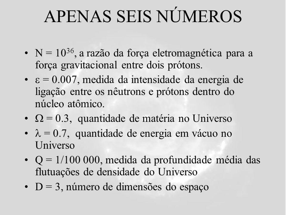 APENAS SEIS NÚMEROS N = 10 36, a razão da força eletromagnética para a força gravitacional entre dois prótons. = 0.007, medida da intensidade da energ