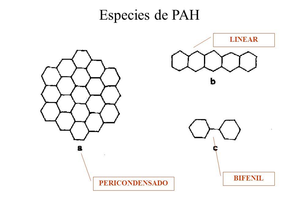 Especies de PAH LINEAR BIFENIL PERICONDENSADO