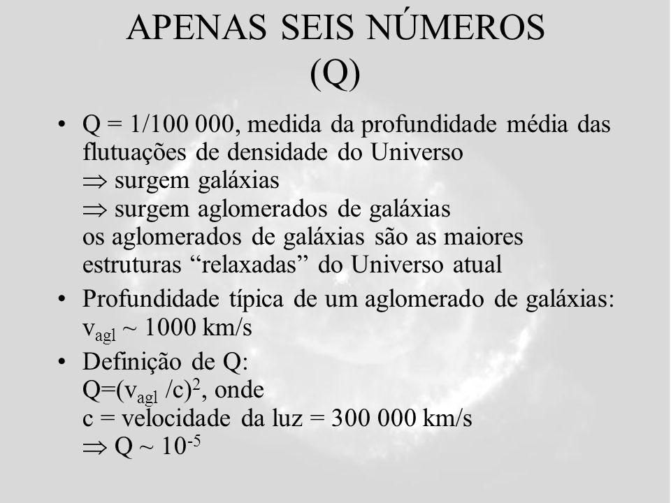 APENAS SEIS NÚMEROS (Q) Q = 1/100 000, medida da profundidade média das flutuações de densidade do Universo surgem galáxias surgem aglomerados de galá