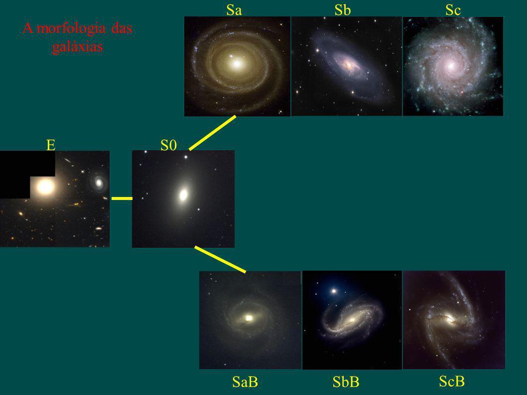 S0 E SaSbSc SaBSbB ScB A morfologia das galáxias
