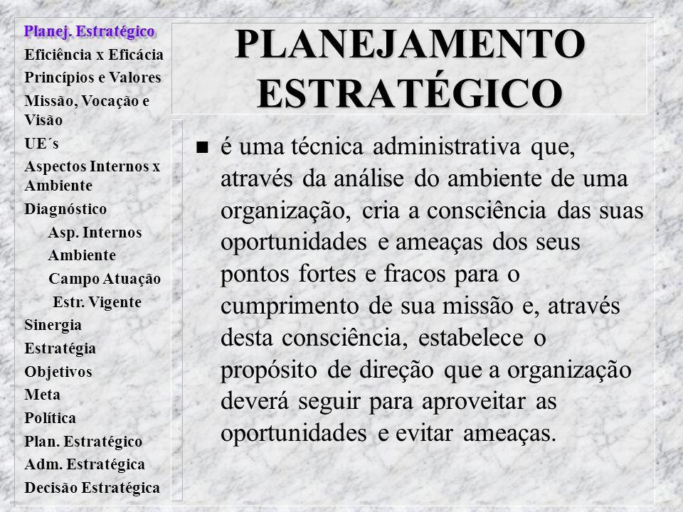 Planej.