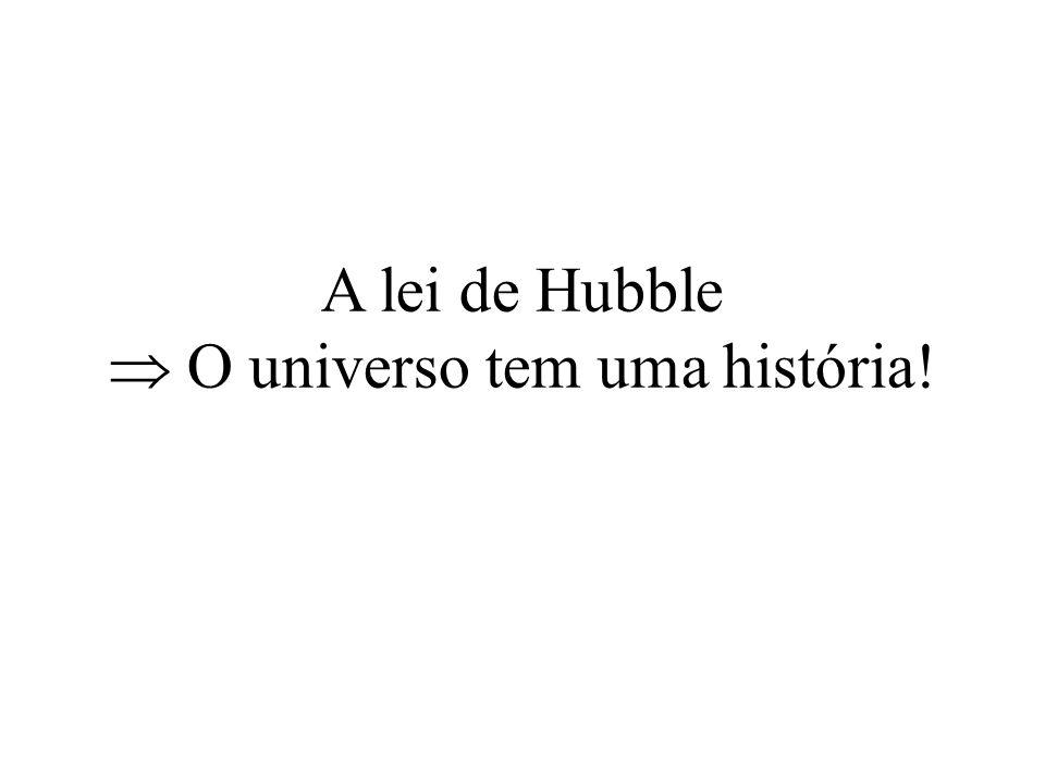 A lei de Hubble O universo tem uma história!