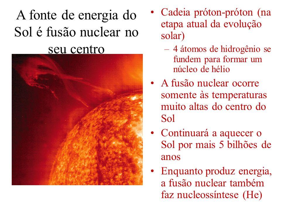 A fonte de energia do Sol é fusão nuclear no seu centro Cadeia próton-próton (na etapa atual da evolução solar) –4 átomos de hidrogênio se fundem para