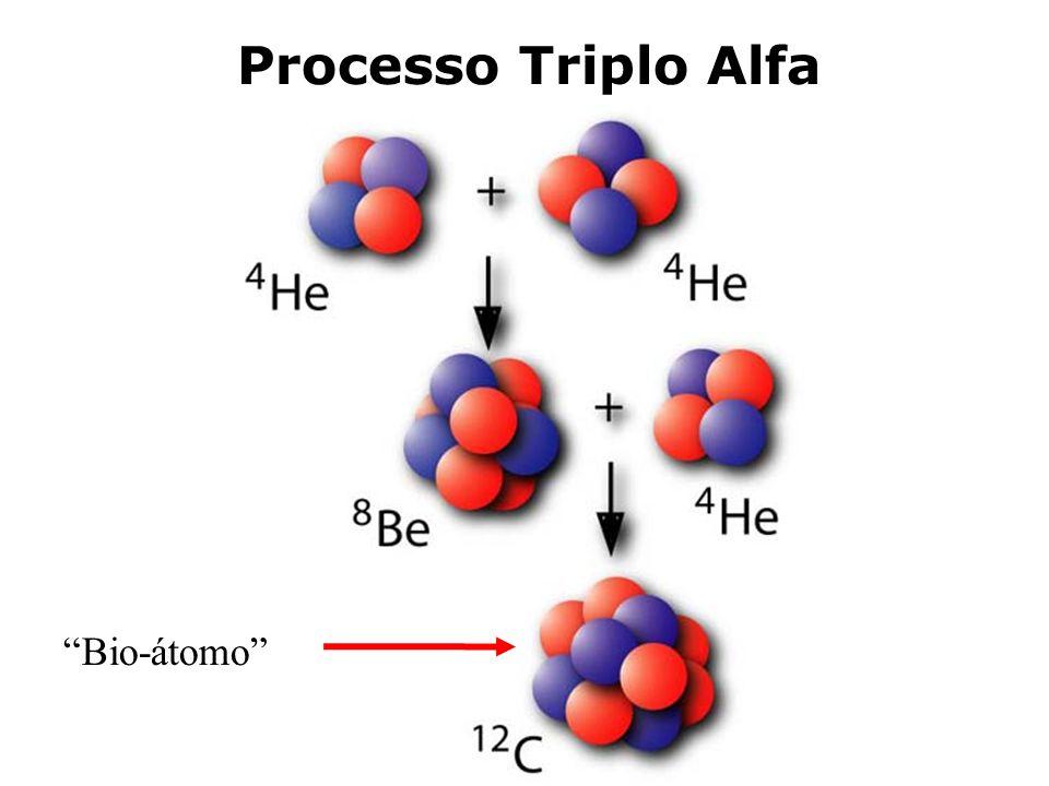 Processo Triplo Alfa Bio-átomo