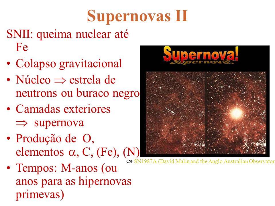 Supernovas II SNII: queima nuclear até Fe Colapso gravitacional Núcleo estrela de neutrons ou buraco negro Camadas exteriores supernova Produção de O,