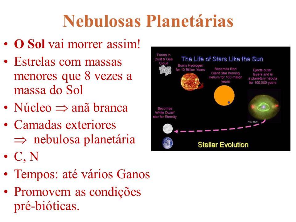 Nebulosas Planetárias O Sol vai morrer assim! Estrelas com massas menores que 8 vezes a massa do Sol Núcleo anã branca Camadas exteriores nebulosa pla