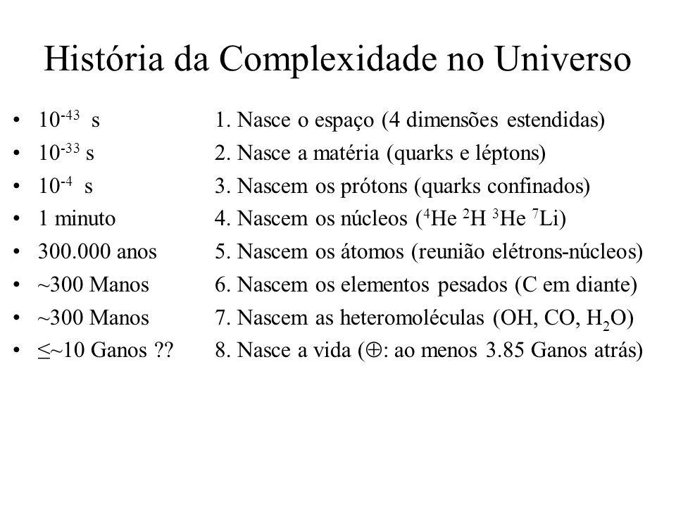 História da Complexidade no Universo 10 -43 s1. Nasce o espaço (4 dimensões estendidas) 10 -33 s2. Nasce a matéria (quarks e léptons) 10 -4 s3. Nascem