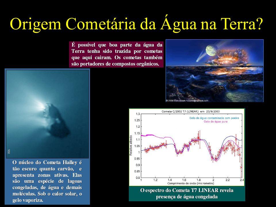 Origem Cometária da Água na Terra?