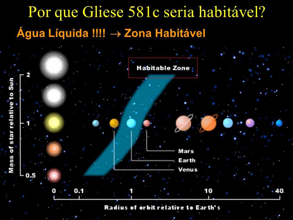 Por que Gliese 581c seria habitável? R Água Líquida !!!! Zona Habitável