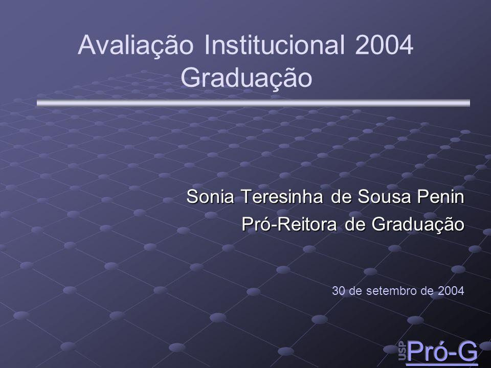 Avaliação Institucional 2004 Graduação Sonia Teresinha de Sousa Penin Pró-Reitora de Graduação 30 de setembro de 2004