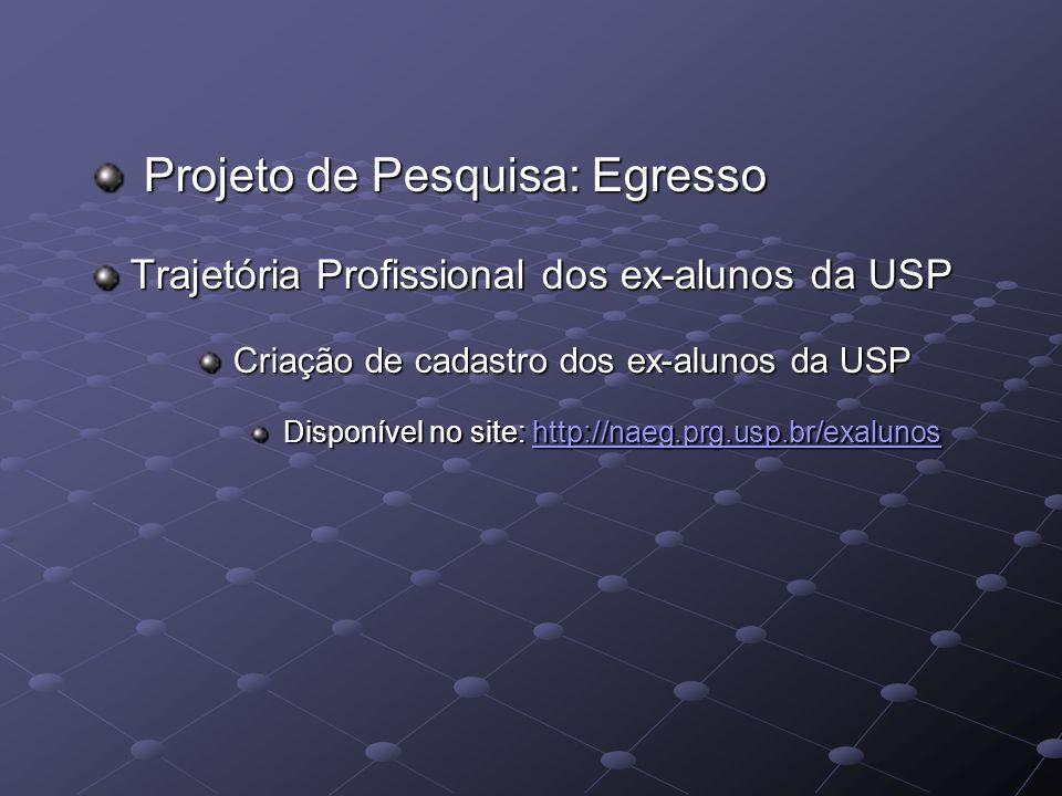 Projeto de Pesquisa: Egresso Projeto de Pesquisa: Egresso Trajetória Profissional dos ex-alunos da USP Criação de cadastro dos ex-alunos da USP Criação de cadastro dos ex-alunos da USP Disponível no site: http://naeg.prg.usp.br/exalunos Disponível no site: http://naeg.prg.usp.br/exalunoshttp://naeg.prg.usp.br/exalunos