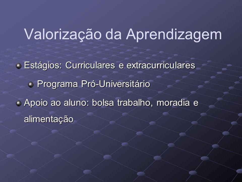 Valorização da Aprendizagem Estágios: Curriculares e extracurriculares Programa Pró-Universitário Programa Pró-Universitário Apoio ao aluno: bolsa trabalho, moradia e alimentação