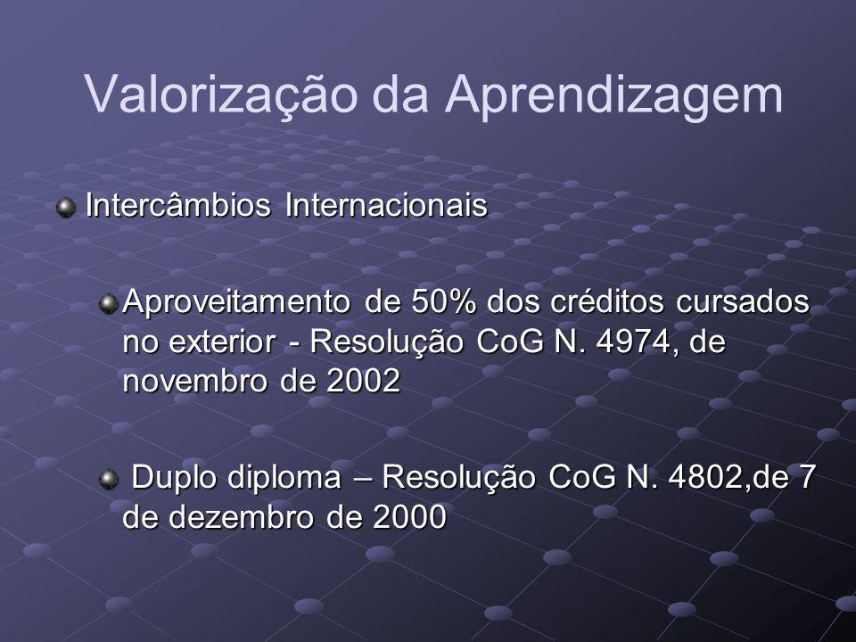 Valorização da Aprendizagem Intercâmbios Internacionais Aproveitamento de 50% dos créditos cursados no exterior - Resolução CoG N.