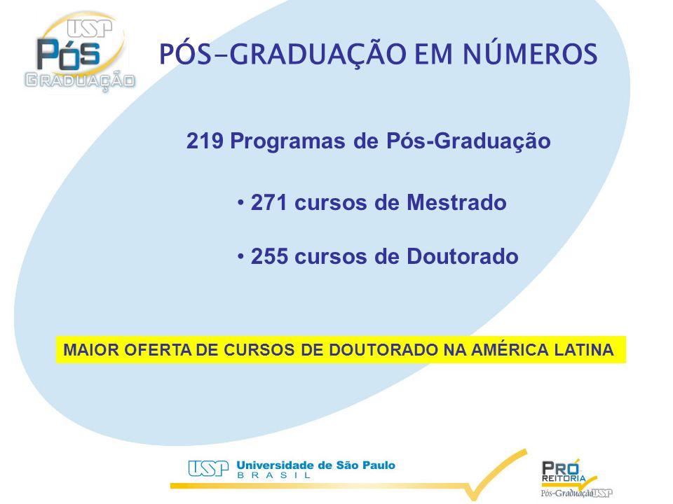 Número de alunos ativos por ano 1992 – 2004 (posição em 31 de março) Ano Número de alunos Pró-Reitoria de Pós-Graduação TENDÊNCIA ESTABILIZAR