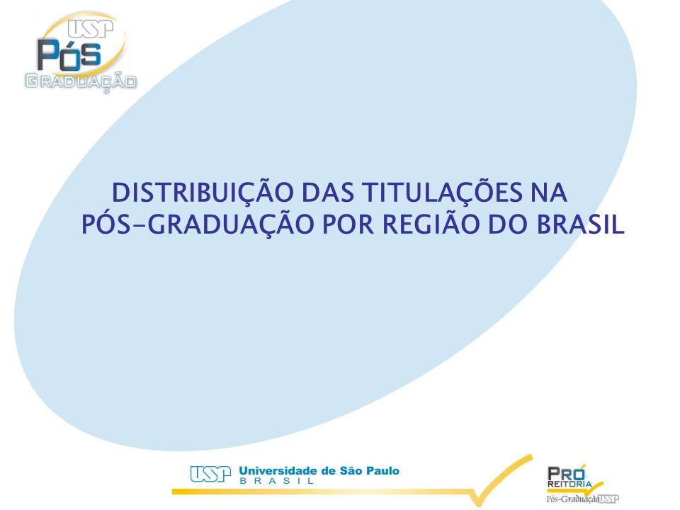 DISTRIBUIÇÃO DAS TITULAÇÕES NA PÓS-GRADUAÇÃO POR REGIÃO DO BRASIL