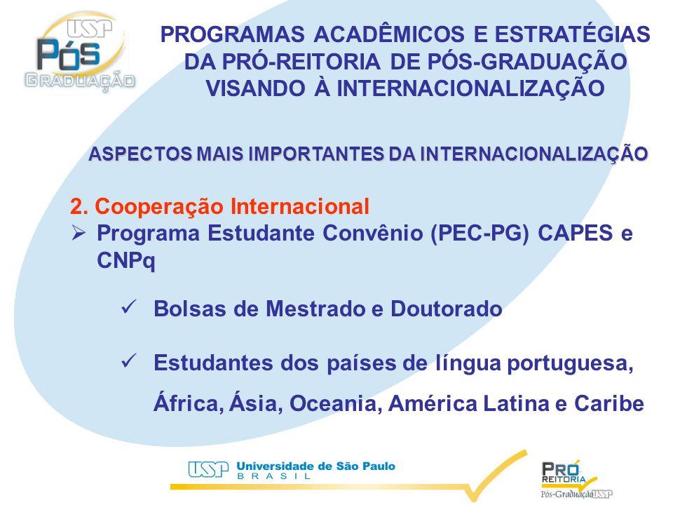 ASPECTOS MAIS IMPORTANTES DA INTERNACIONALIZAÇÃO 2.