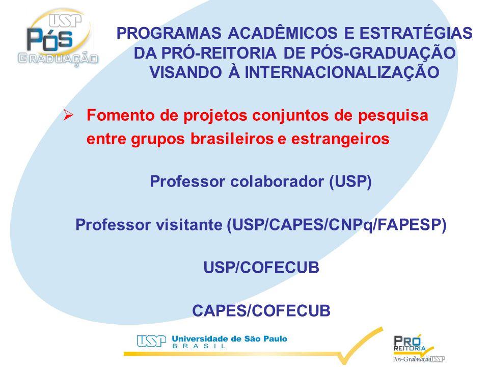 Fomento de projetos conjuntos de pesquisa entre grupos brasileiros e estrangeiros Professor colaborador (USP) Professor visitante (USP/CAPES/CNPq/FAPESP) USP/COFECUB CAPES/COFECUB PROGRAMAS ACADÊMICOS E ESTRATÉGIAS DA PRÓ-REITORIA DE PÓS-GRADUAÇÃO VISANDO À INTERNACIONALIZAÇÃO