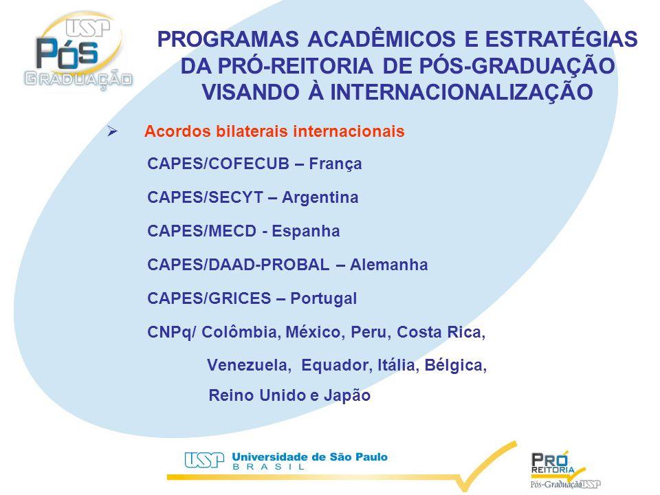 Acordos bilaterais internacionais CAPES/COFECUB – França CAPES/SECYT – Argentina CAPES/MECD - Espanha CAPES/DAAD-PROBAL – Alemanha CAPES/GRICES – Portugal CNPq/ Colômbia, México, Peru, Costa Rica, Venezuela, Equador, Itália, Bélgica, Reino Unido e Japão