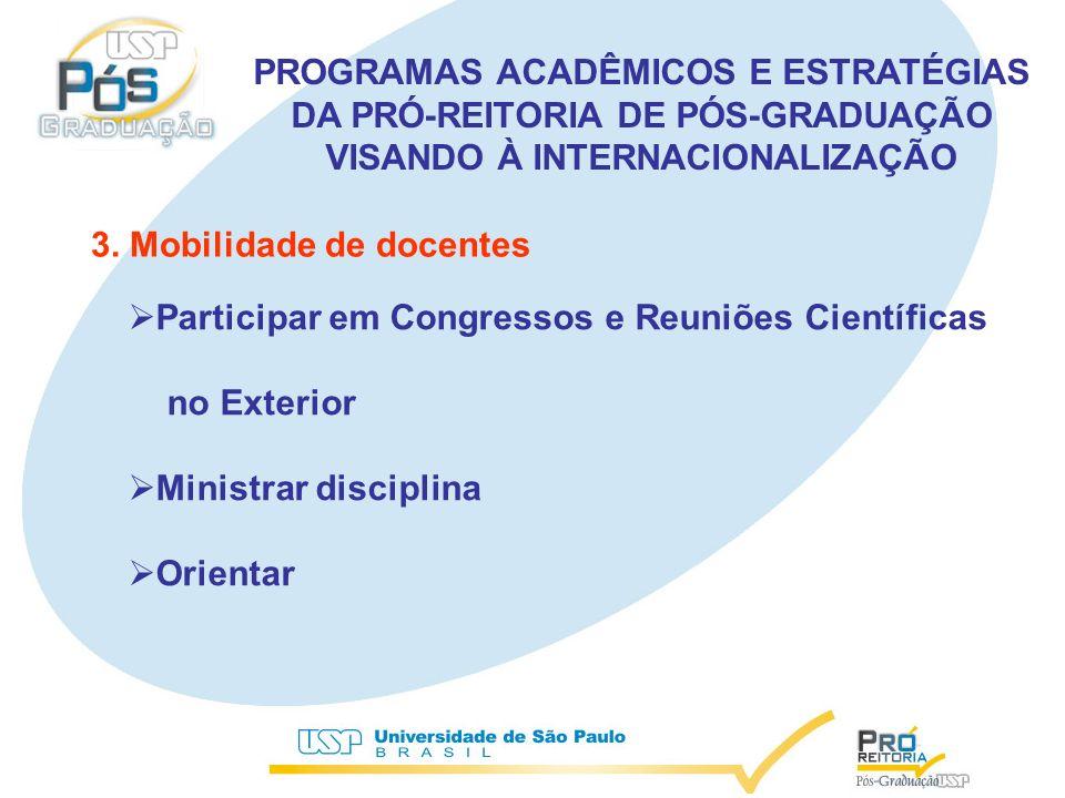 3. Mobilidade de docentes Participar em Congressos e Reuniões Científicas no Exterior Ministrar disciplina Orientar PROGRAMAS ACADÊMICOS E ESTRATÉGIAS