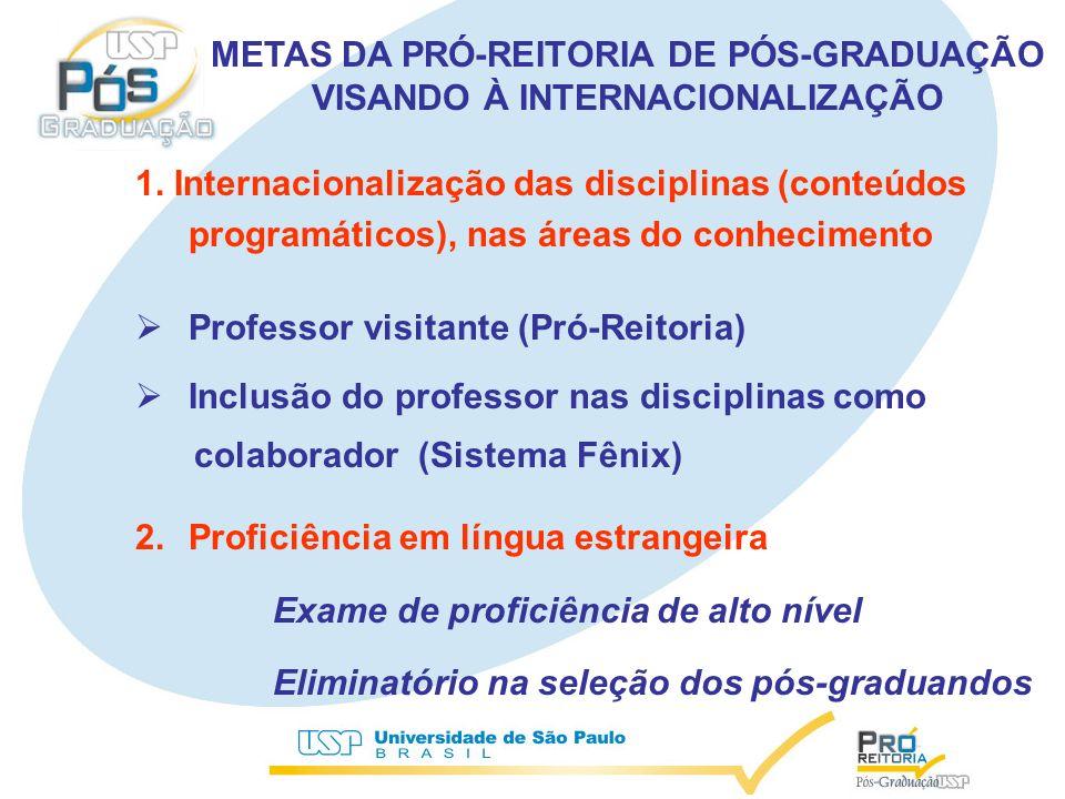 1. Internacionalização das disciplinas (conteúdos programáticos), nas áreas do conhecimento Professor visitante (Pró-Reitoria) Inclusão do professor n