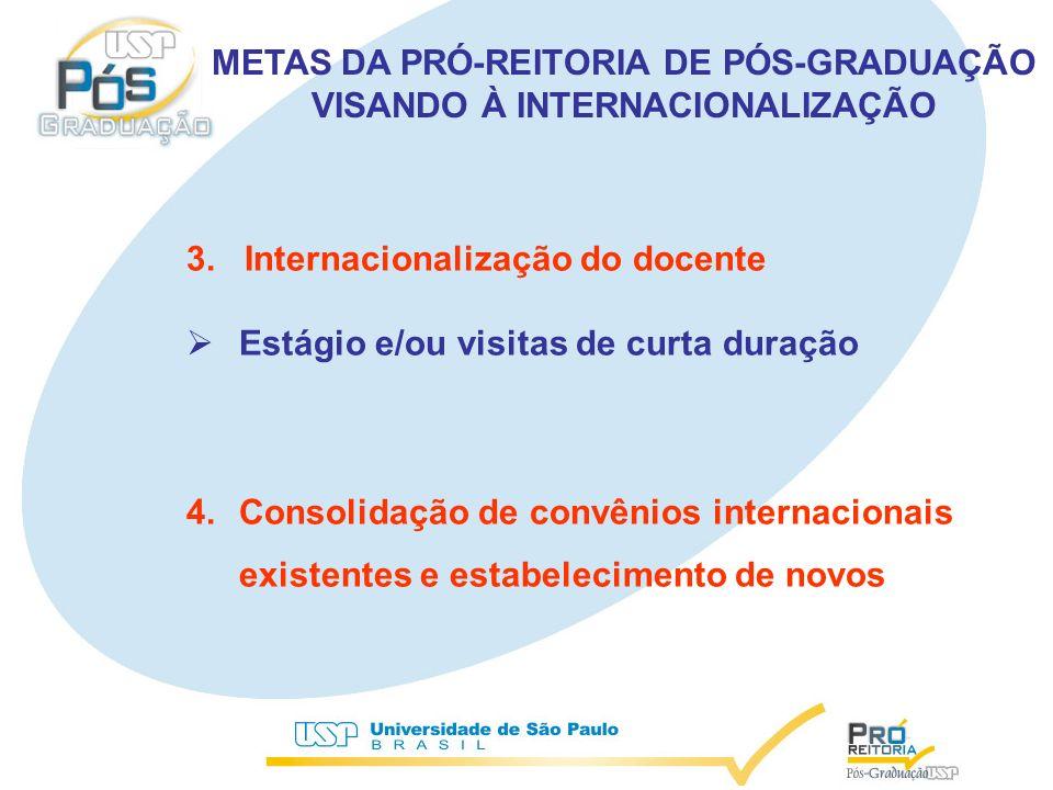 3. Internacionalização do docente Estágio e/ou visitas de curta duração 4.Consolidação de convênios internacionais existentes e estabelecimento de nov
