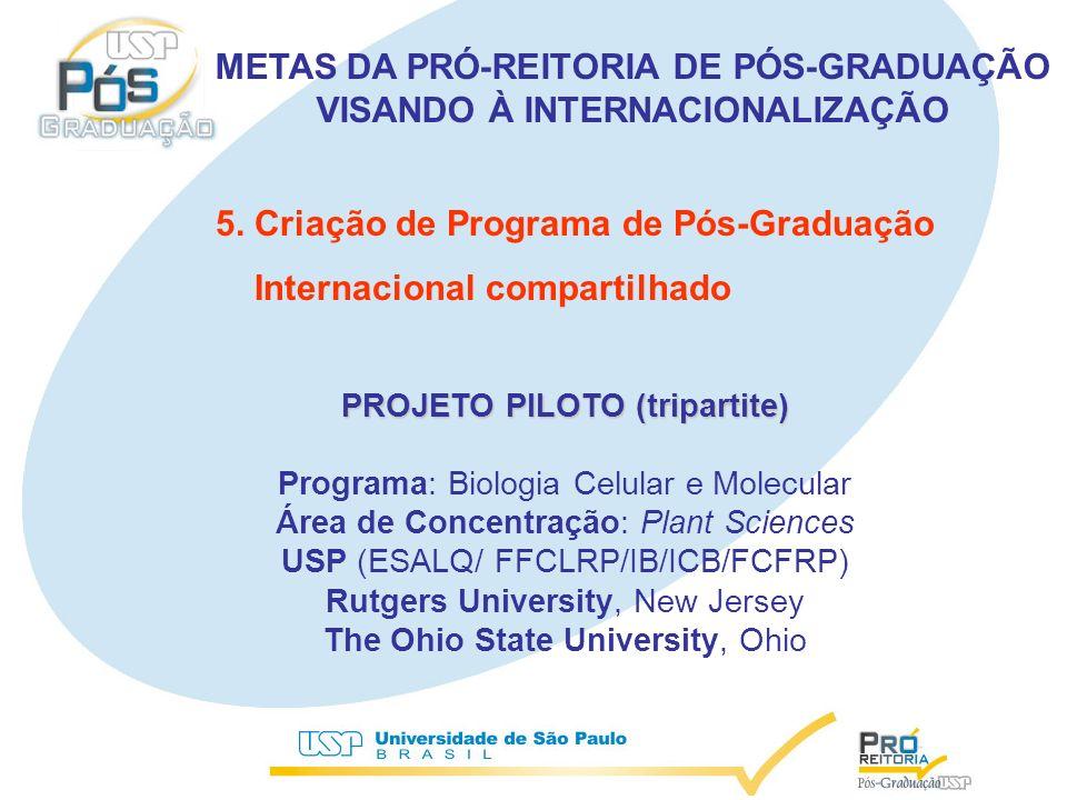 5. Criação de Programa de Pós-Graduação Internacional compartilhado PROJETO PILOTO (tripartite) Programa: Biologia Celular e Molecular Área de Concent