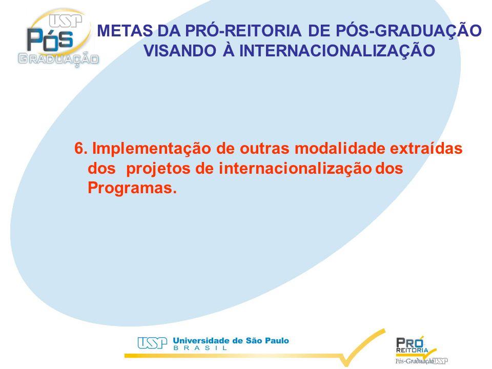 6. Implementação de outras modalidade extraídas dos projetos de internacionalização dos Programas.