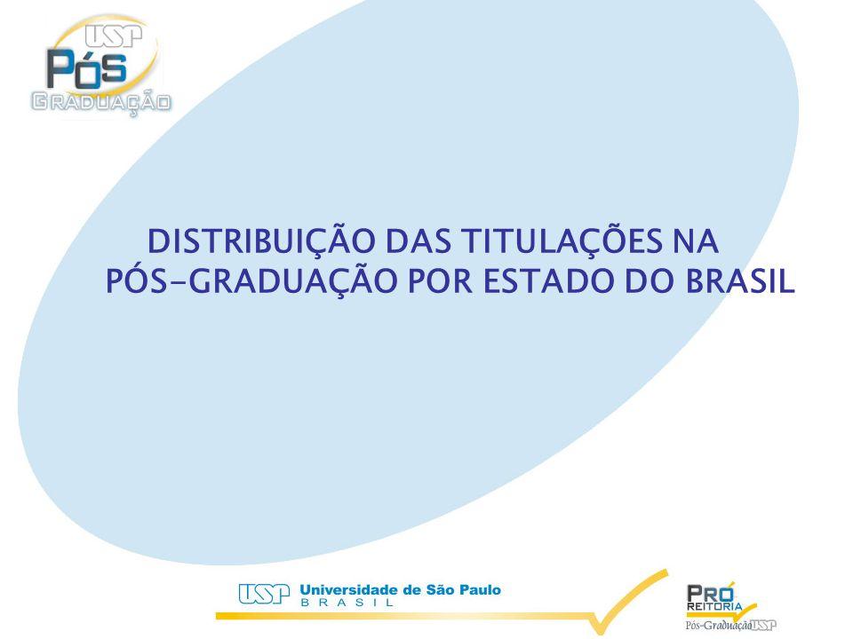 DISTRIBUIÇÃO DAS TITULAÇÕES NA PÓS-GRADUAÇÃO POR ESTADO (1/01/98 a 23/09/04) SP 13.893 ME 7.665 DO