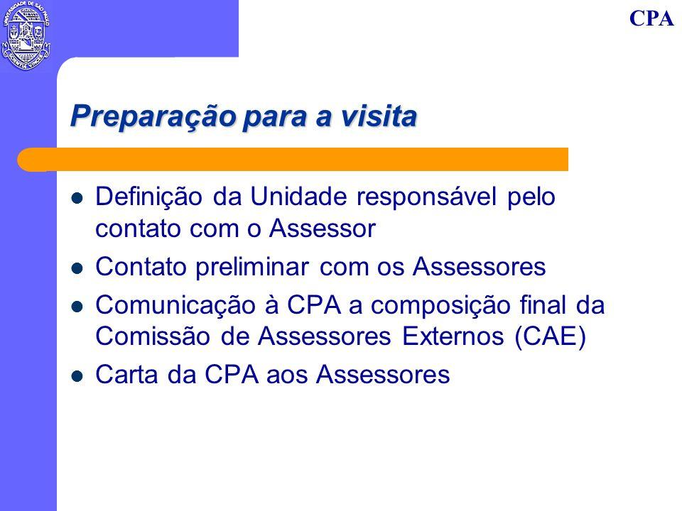 CPA Preparação para a visita Definição da Unidade responsável pelo contato com o Assessor Contato preliminar com os Assessores Comunicação à CPA a composição final da Comissão de Assessores Externos (CAE) Carta da CPA aos Assessores